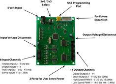 Smart Servo Controller by Mark Arnott — Kickstarter