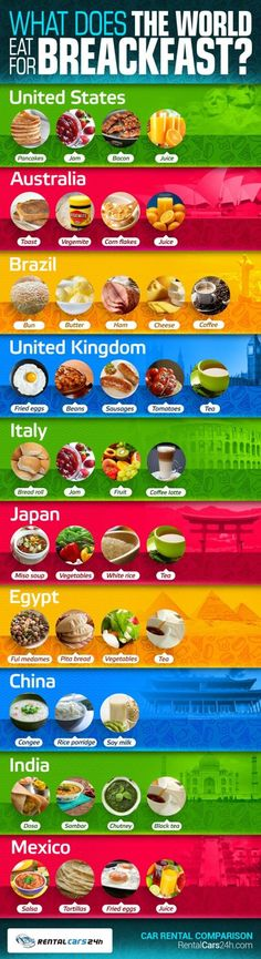Does The World Eat For Breakfast? Infographic: What Does The World Eat For Breakfast?Infographic: What Does The World Eat For Breakfast? Info Board, Thinking Day, Food Facts, Culinary Arts, International Recipes, Recipe Of The Day, Good To Know, Breakfast Recipes, Breakfast Buffet