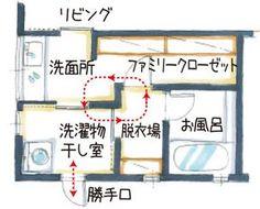 28 Ideas For House Interior Ideas Floor Plans New House Plans, House Floor Plans, Home Gym Design, House Design, Workout Room Home, Facade House, House Layouts, Plan Design, Design Ideas