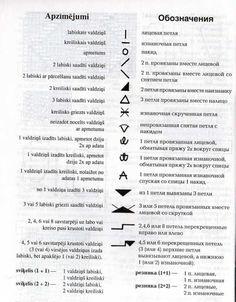 Перевод с латышского на русский вязальных терминов