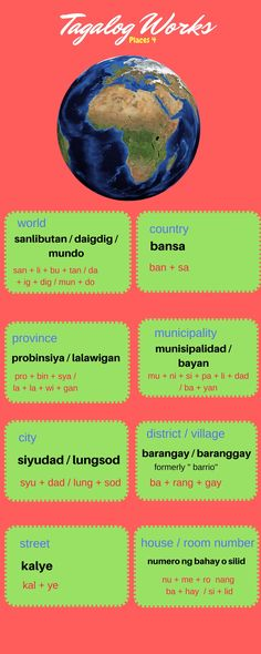 World, country, municipality, city, street and house number in Tagalog. Tagalog Words, Tagalog Quotes, Nouns And Pronouns, Filipino, Languages, Philippines, It Works, Number, Asian