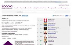 Zoopla create the Top 100 UK Property user list.