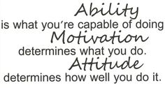 Inspirational Motivating Quotes