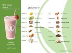 Herbalife: One Herbalife Shake Calories