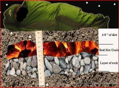 1. Dig a bed the length of your body. And foot & half to 2 feet deep. 2. Add a good layer of rocks ( get dry rocks wet rocks will blow up on you and some dry rocks will to.) ( slowly heat rocks for safety) 3. Make a fire on top of rocks the same length as your body. Keep fire going as long as possible. 4. Once time for bed add 4 to 6 inches (add more dirt if you need to) of dirt on top of the hot coals and rocks. This will heat the ground through the night and help keep you warm.