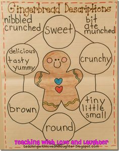 Teaching With Love and Laughter: Gingerbread Anchor Chart