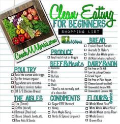 Clean eating for beginners. This is a great reference sheet.
