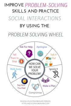 Executive Functions: Improve problem solving skills and practice social interactions using the problem solving wheel