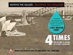 Lock the gate - landscape scale visual metaphor