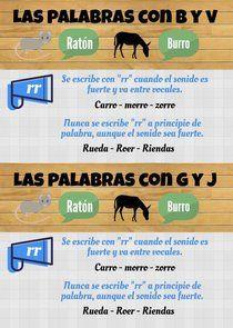 Reasons to Learn Spanish – Learn Spanish Spanish Songs, Spanish Grammar, Spanish English, Spanish Class, How To Speak Spanish, Teaching Spanish, Spanish Language, Bilingual Classroom, Bilingual Education