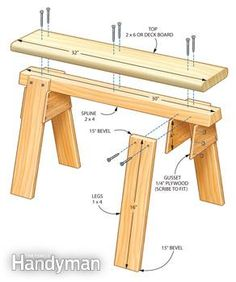 How to build a small sawhorse