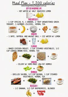 900 Calorie Diet Plan :) … | Stuff to…