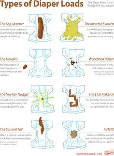 Types of Diaper Loads