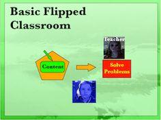Flipped Math Classroom/Professional Development Diary: Day 261 - PrometheanPlanet