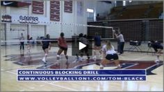 "Tom Black present video for drill called Continuous Blocking Drill and the Split Step Stretch-Shortening Cycle. This video contains volleyball blocking and defense technique. The video also contain information about ""how to cover more ground""  by using Split Step Stretch-Shortening Cycle  technique .  to see video please visit at http://volleyball1on1.com/tom-black"