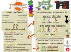 A1/A2 - ¿Cuándo usamos los pronombres reflexivos? Actividad completa en mi blog Online Spanish: http://onlinespanishteacherclara.blogspot.com.es/2013/05/cuando-usamos-los-pronombres-reflexivos.html