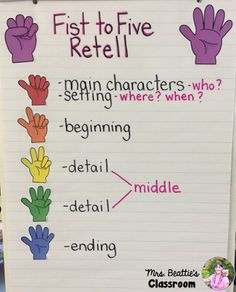 Comprehension Activities Pin retelling strategy will help your students to retell a fiction story using five fingers. This anchor chart will help them remember exactly what to include for each step of the retelling process! Reading Comprehension Strategies, Writing Strategies, Teaching Strategies, Summary Writing, Sentence Writing, Writing Prompts, Kindergarten Reading, Teaching Reading, Guided Reading