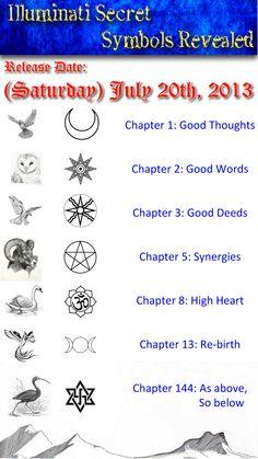 Illuminati Secret Symbols Revealed by Wisdom Square