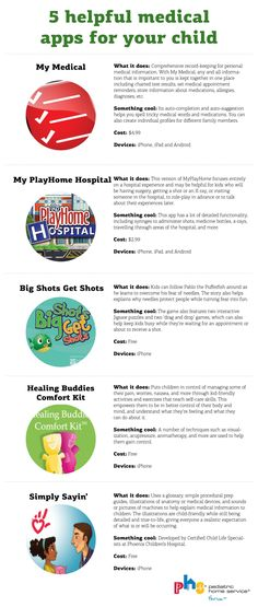 5 phone apps under $5 for parents of children with medical needs.