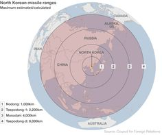 A Council of Foreign Relations chart on North Korean missile ranges....