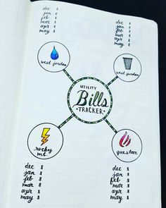 Monthly Utility Bills Tracker  Bullet Journal