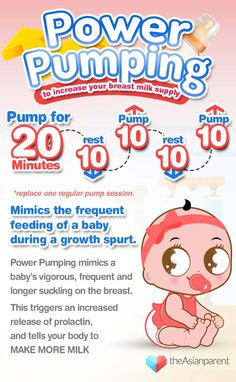 Power pumping: Another way to increase breast milk supply
