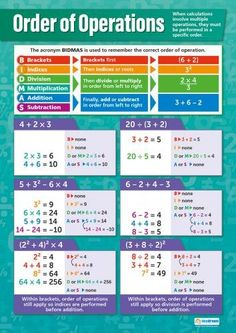 Order of operations poster ged math, secondary resources, maths resources, math worksheets, Gcse Math, Math Tutor, Teaching Math, Math Math, Math Games, Math Vocabulary, Math Fractions, Vocabulary Word Walls, Teaching Posters