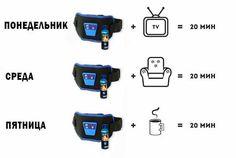 Блог Дмитрия Якушева: Как легко накачать пресс?