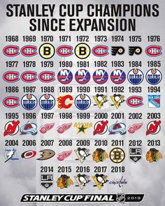 Stanley Cup Champs till now . nhl stanleycup playoff win insta hockey candiens penguins oilers redwings playoffs hastag worldcup chicago blackhawks patrick kane alex debrincat points leader all that matter money blues bruins Rink Hockey, Hockey Room, Hockey Goalie, Hockey Players, Soccer, Montreal Canadiens, Hockey Memes, Funny Hockey, Nfl Memes