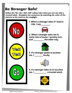 Stoplight Rules for Stranger Safety - An easy to remember graohic that presents the no - go-yell-tell rules. This graphic organizer presents an Safety Rules For Kids, Safety Week, Child Safety, Safety Tips, Teaching Safety, Teaching Kids, Teaching Resources, Toddler Learning, Summer Safety