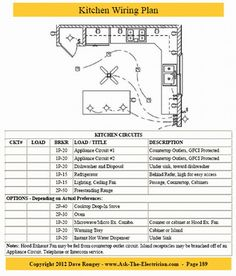Electrical symbols are used on home electrical wiring plans in order guide to home electrical wiring fully illustrated electrical wiring book swarovskicordoba Image collections