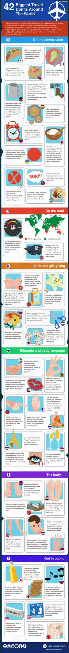 Rules for politeness around the world