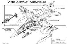 F-111D Peculiarities