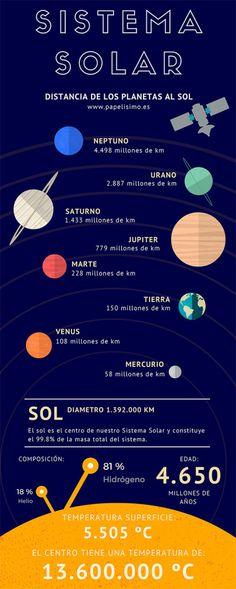 Infografia-el-Sistema-Solar-para-niños Mais