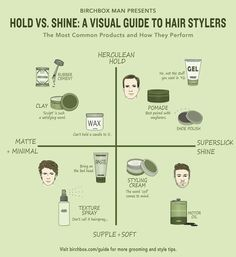 What product to use to get the perfect hold for your hair. | 21 Charts That Will Solve Every Guy's Grooming Problems
