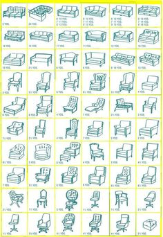 For recovering furniture-tells you how many yards of fabric to buy. Good to know! Furniture Fix, Reupholster Furniture, Furniture Upholstery, Upcycled Furniture, Furniture Projects, Furniture Makeover, Furniture Styles, Waverly Fabric, Slipcovers