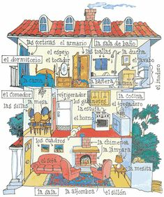Spanish vocabulary for household objects, vocabulario de la casa. The page no longer works but the image stands alone! Spanish Grammar, Spanish Vocabulary, Spanish 1, Spanish Words, Spanish Language Learning, Spanish Teacher, Spanish House, Spanish Classroom, Spanish Lessons