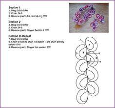 Chiacchierino schemi - Tatting free pattern - frivolitè - gratis - qualcosadime
