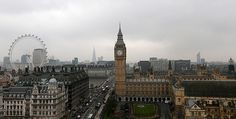 10 most influential cities in the world