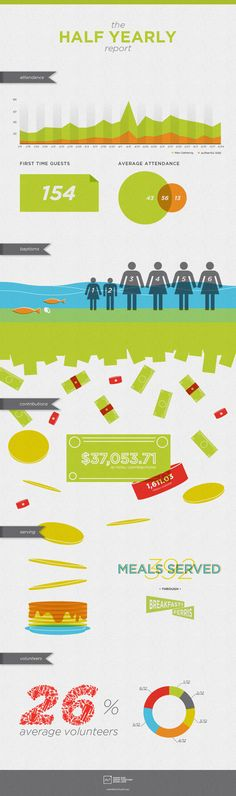 Half Yearly Report | Animated Infographic by Keaton Price, via Behance