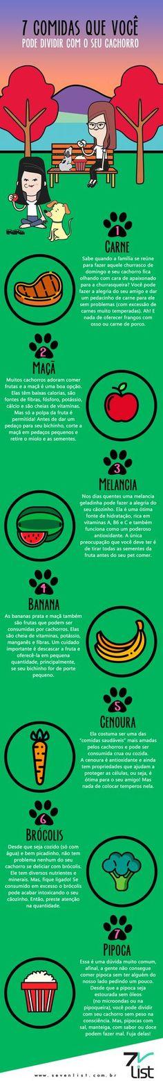 Vamos a mais uma lista especial para os nossos amigos de quatro patas. Veja 7 comidas que você pode dividir com seu cachorro. #SevenList #Dog #Pet #Animals #Dieta #Food #Cachorro
