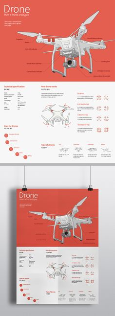 Drone_How it works and types on Behance