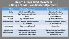 In my previous article, I described why we need to get incentives right when we build tokenized ecosystems. Here, I ask: how do we design incentives for these tokenized ecosystems? Engineering, How To Get, Ocean, Design, Mechanical Engineering, The Ocean, Technology, Sea