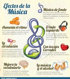 Curiosidades sobre la música y el cuerpo humano. #música #infografía