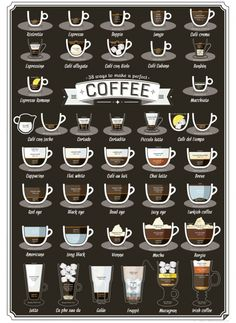 This is Everything You Ever Wanted to Know about Your Cuppa Joe!