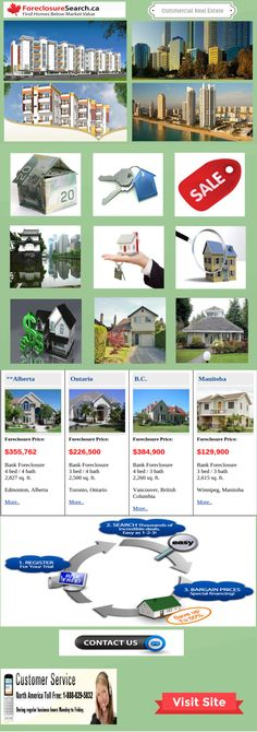 The Best Homes for Sale in Ontario Today Attract Budding Buyers