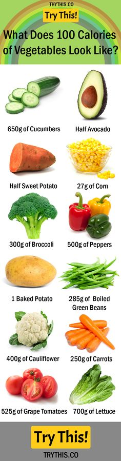 What Does 100 Calories of Vegetables Look Like?