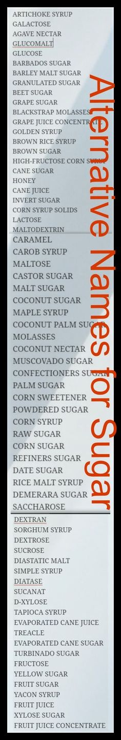 alternative names for sugar to look out for #carbswitch