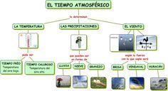 TIEMPO ATMOSFERICO - Cerca amb Google Weather And Climate, Sistema Solar, Classroom, Science, Activities, Education, School, Ely, Google