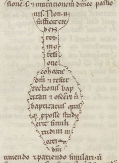 """Exodus cum glosa, fol. 96r., Bibliothèque nationale de France, Département des manuscrits, Latin 14400.  This is an example of """"Calligram"""", which is a fragment typeset written in certain shape.  It may contain double meanings.  Copyright Bibliothèque nationale de France.  Assumed to be available for non-commercial educational and research purpose."""